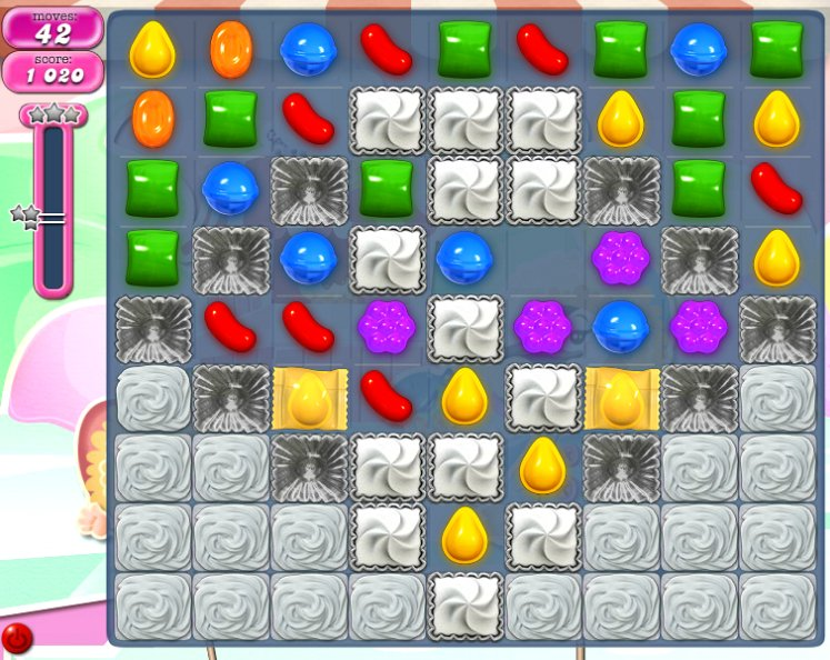 candy crush level 1063 cheats