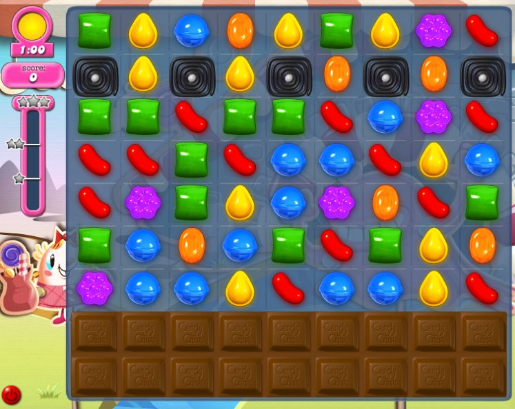candy crush level 94 cheats